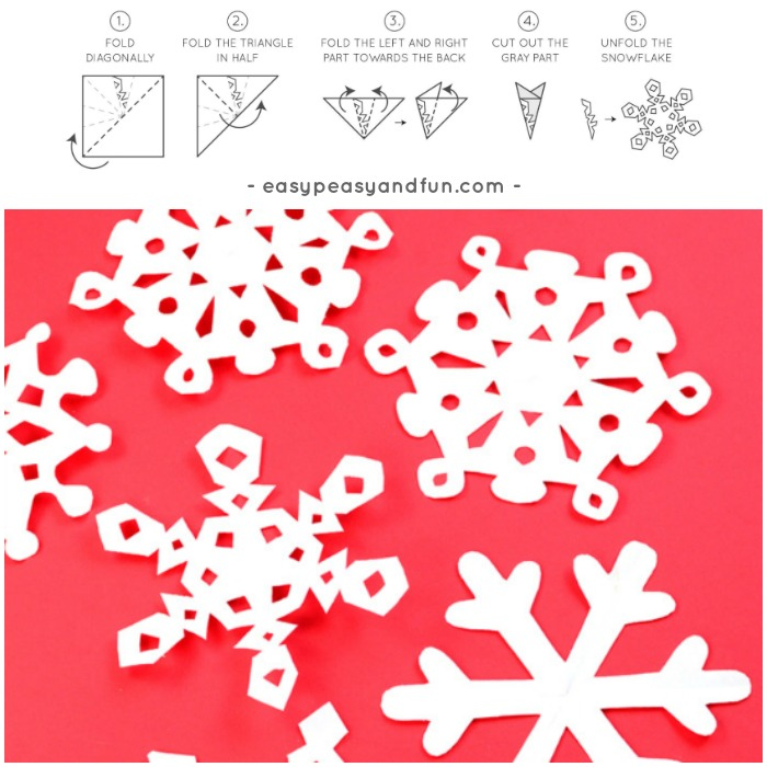 photo regarding Snowflakes Printable titled How In the direction of Crank out Paper Snowflakes - behavior templates - Basic